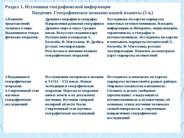 Раздел 1. Источники географической информации Введение. Географическое познан...