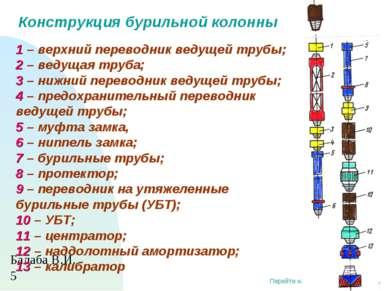 Конструкция бурильной колонны 1 – верхний переводник ведущей трубы; 2 – ведущ...