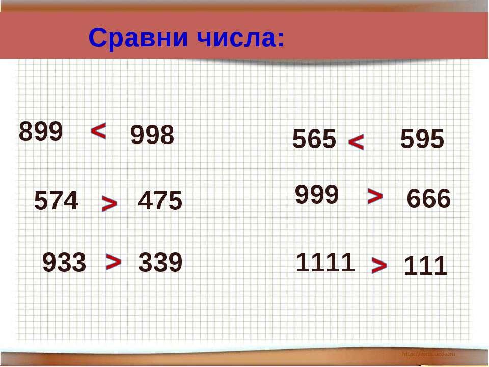 Сравни числа: 899 998 574 475 339 933 565 595 999 666 1111 111