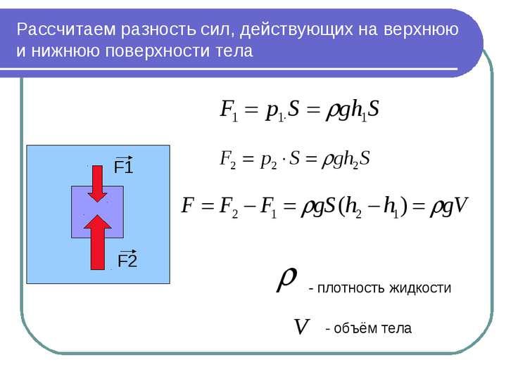 Рассчитаем разность сил, действующих на верхнюю и нижнюю поверхности тела F1 ...
