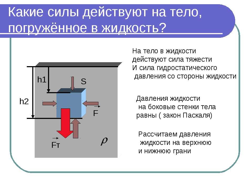 Какие силы действуют на тело, погружённое в жидкость? h1 h2 Fт S F На тело в ...