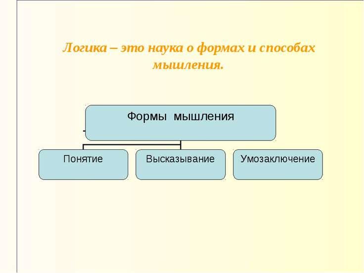 Логика – это наука о формах и способах мышления.
