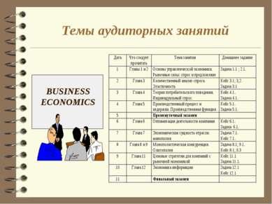 Темы аудиторных занятий BUSINESS ECONOMICS