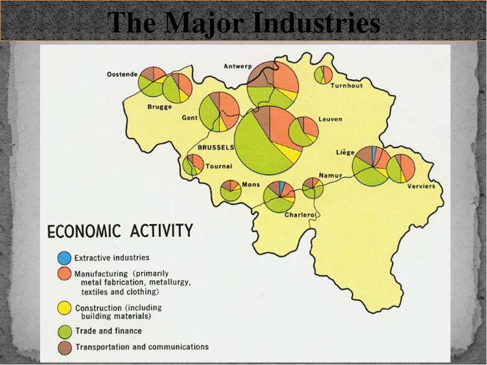 The Major Industries