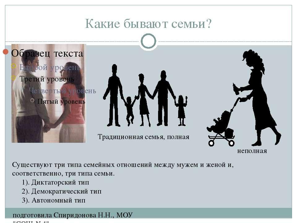 """Какие бывают семьи? подготовила Спиридонова Н.Н., МОУ """"СОШ №4"""" Существуют три..."""