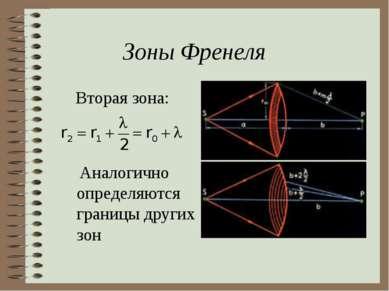 Зоны Френеля Вторая зона: Аналогично определяются границы других зон
