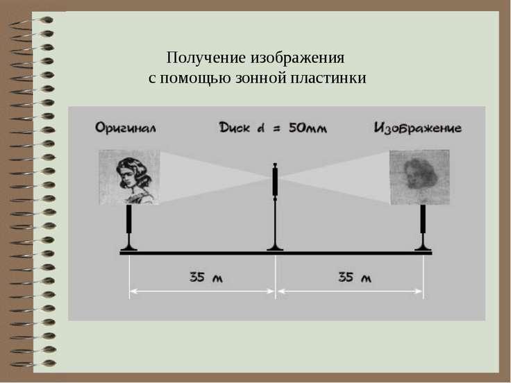 Получение изображения с помощью зонной пластинки