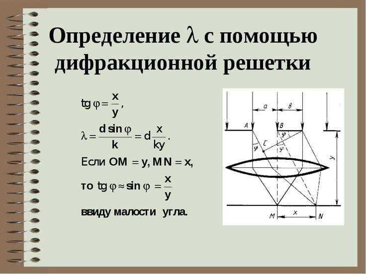 Определение с помощью дифракционной решетки