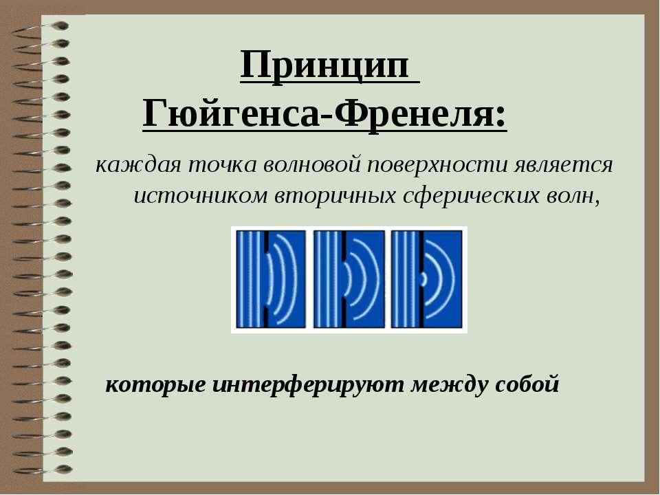 Принцип Гюйгенса-Френеля: каждая точка волновой поверхности является источник...