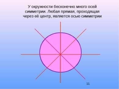 У окружности бесконечно много осей симметрии. Любая прямая, проходящая через ...