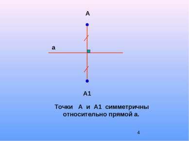 А А1 а Точки А и А1 симметричны относительно прямой а.