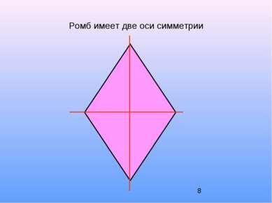 Ромб имеет две оси симметрии