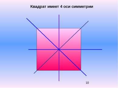Квадрат имеет 4 оси симметрии