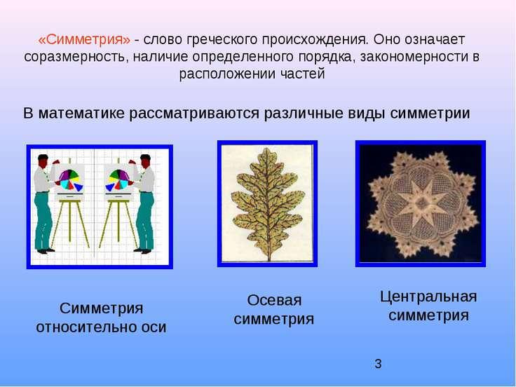 В математике рассматриваются различные виды симметрии Симметрия относительно ...
