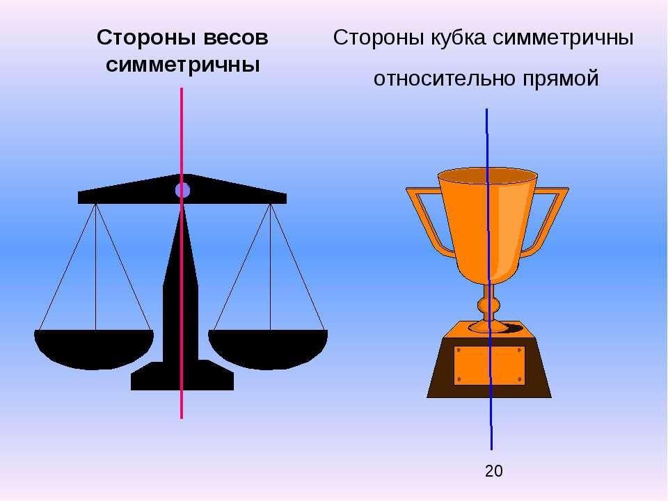 Стороны весов симметричны Стороны кубка симметричны относительно прямой