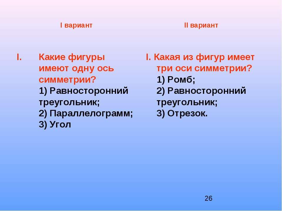 Какие фигуры имеют одну ось симметрии? 1) Равносторонний треугольник; 2) Пара...