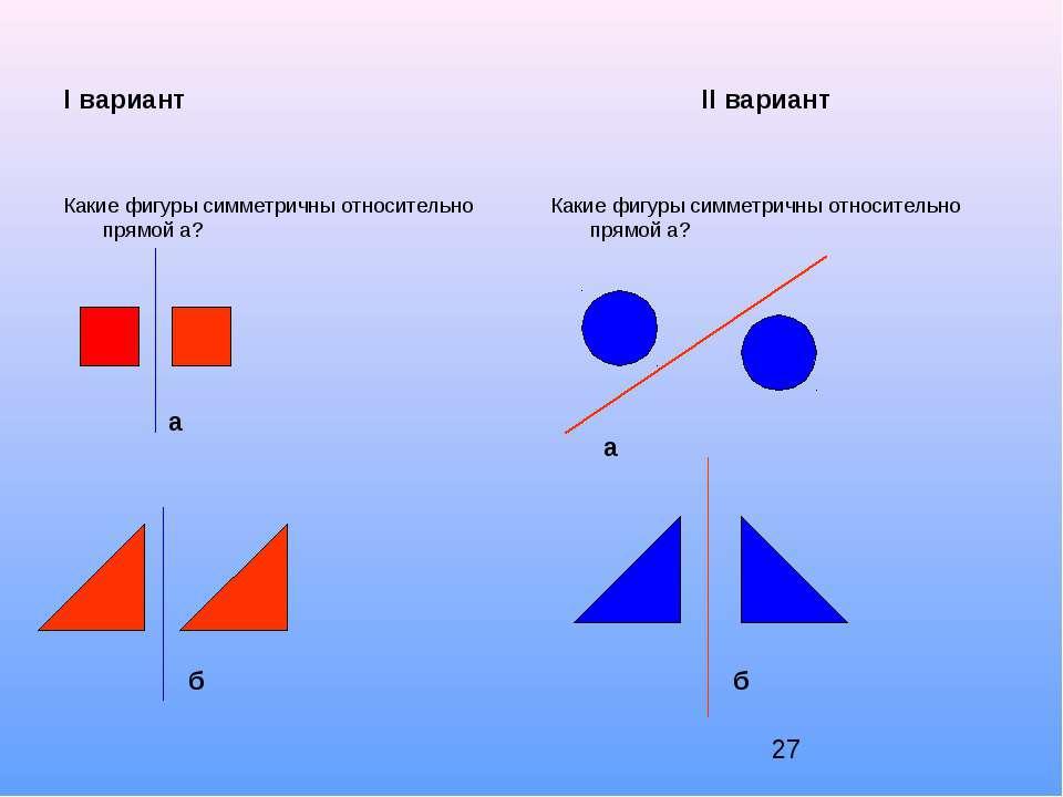 I вариант II вариант Какие фигуры симметричны относительно прямой а? Какие фи...