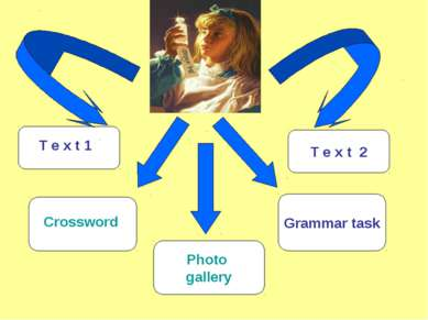 Grammar task T e x t 2 Crossword T e x t 1 Photo gallery