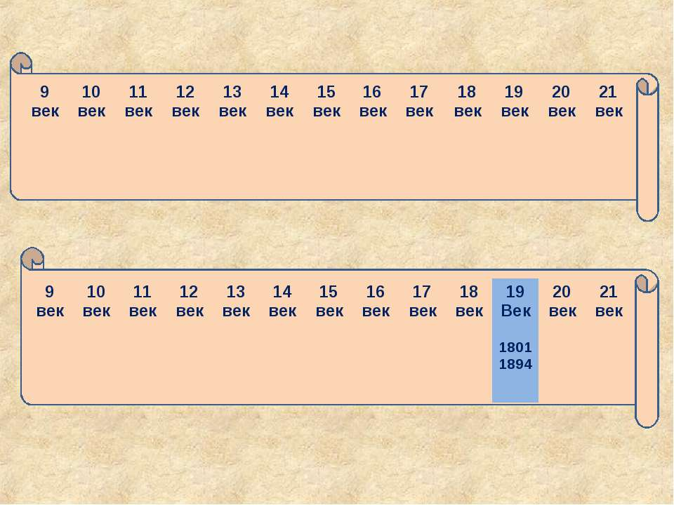 9 век 10 век 11 век 12 век 13 век 14 век 15 век 16 век 17 век 18 век 19 век 2...