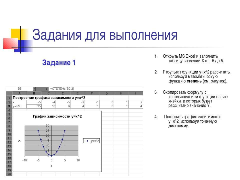 Задания для выполнения 1. Открыть MS Excel и заполнить таблицу значений Х от ...