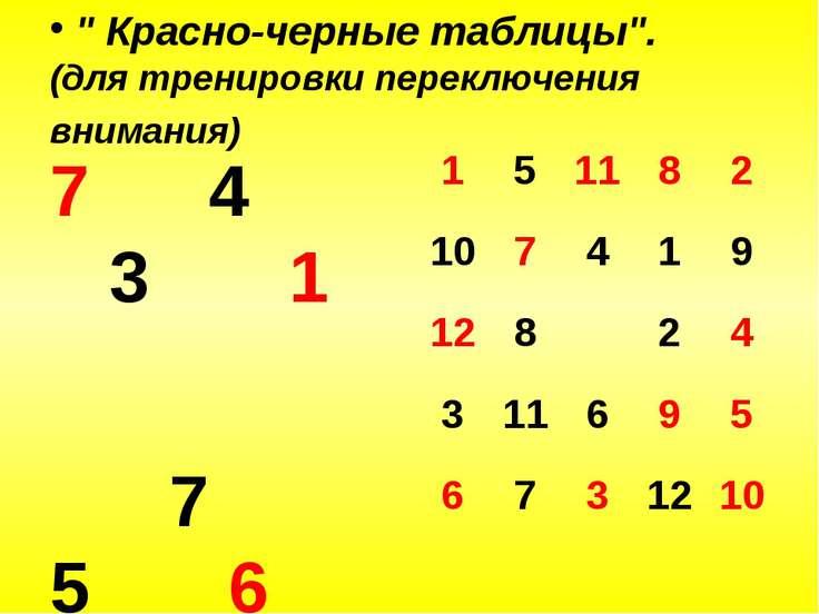 """"""" Красно-черные таблицы"""". (для тренировки переключения внимания) 7 4 3 1 7 5 ..."""