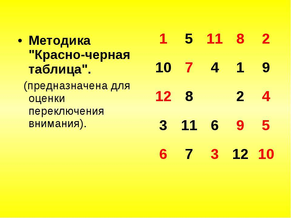 "Методика ""Красно-черная таблица"". (предназначена для оценки переключения вним..."