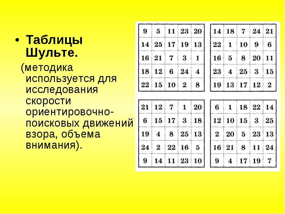 Таблицы Шульте. (методика используется для исследования скорости ориентировоч...
