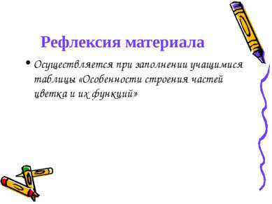 Рефлексия материала Осуществляется при заполнении учащимися таблицы «Особенно...