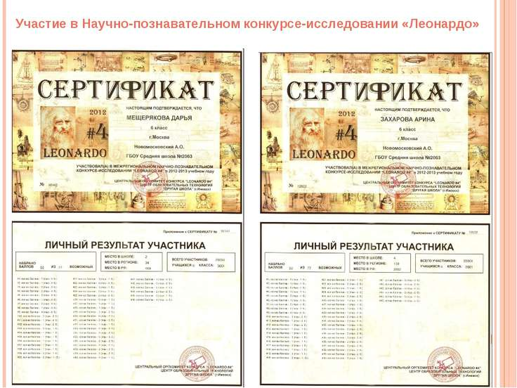 Участие в Научно-познавательном конкурсе-исследовании «Леонардо»