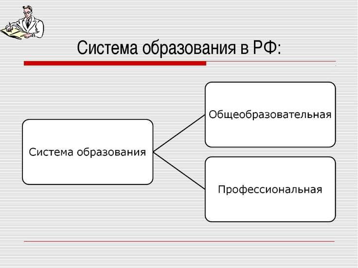 Система образования в РФ: