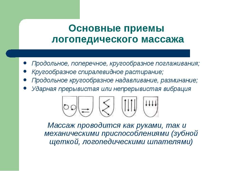Основные приемы логопедического массажа Продольное, поперечное, кругообразное...