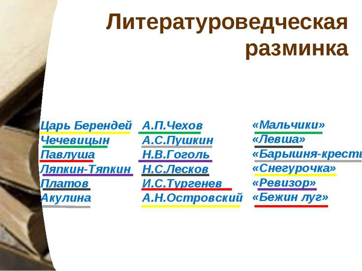 Литературоведческая разминка Царь Берендей Чечевицын Павлуша Ляпкин-Тяпкин Пл...