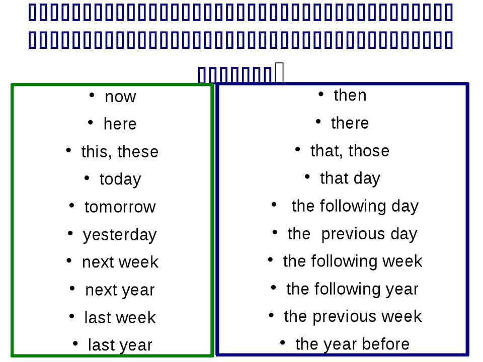 Also transformations of adverbs of place, time and demonstrative pronouns tak...