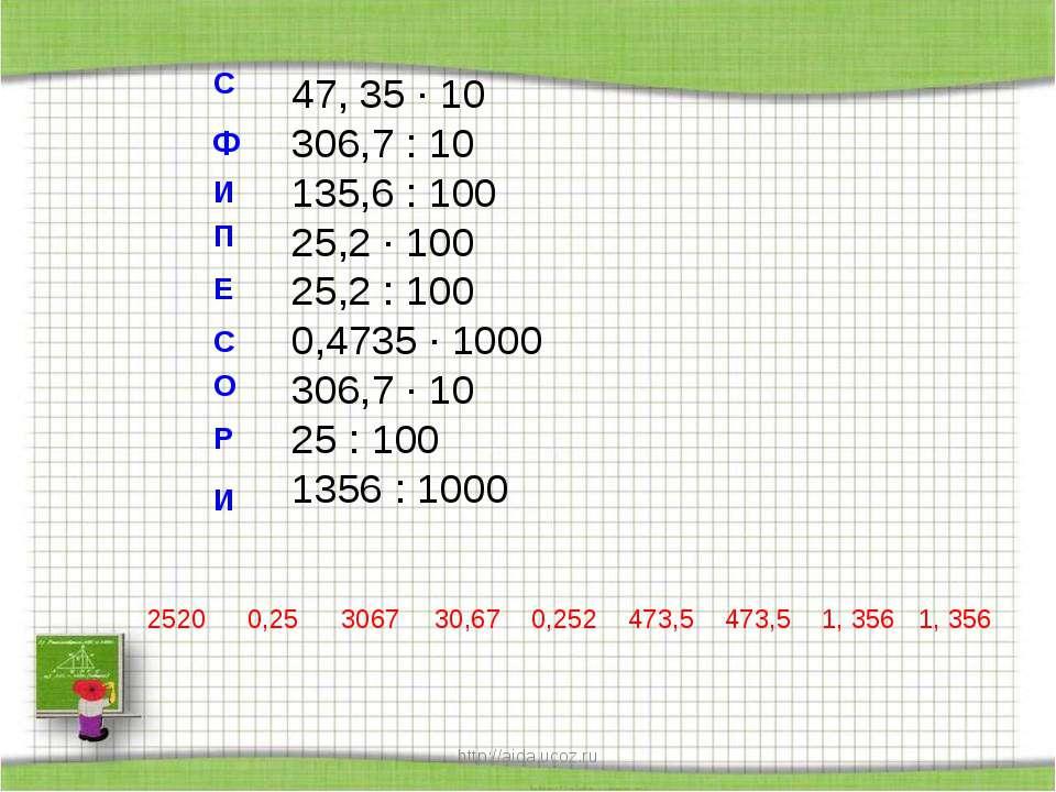 47, 35 · 10 306,7 : 10 135,6 : 100 25,2 · 100 25,2 : 100 0,4735 · 1000 306,7 ...