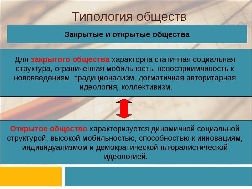 Типология обществ Закрытые и открытые общества Для закрытого общества характе...