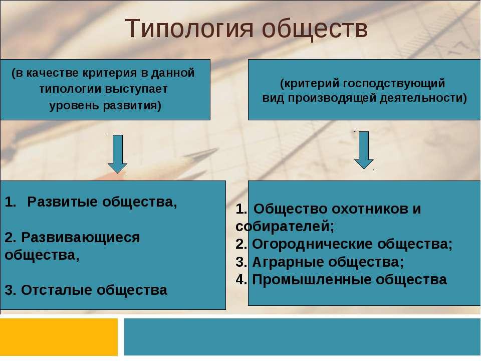Типология обществ (в качестве критерия в данной типологии выступает уровень р...
