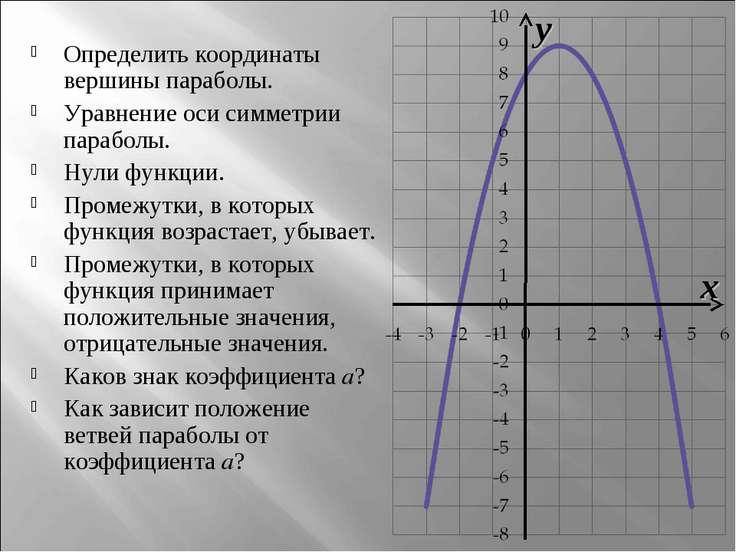 x y Определить координаты вершины параболы. Уравнение оси симметрии параболы....