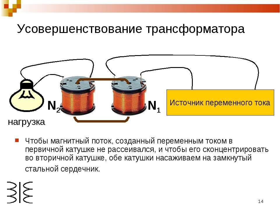 * Чтобы магнитный поток, созданный переменным током в первичной катушке не ра...