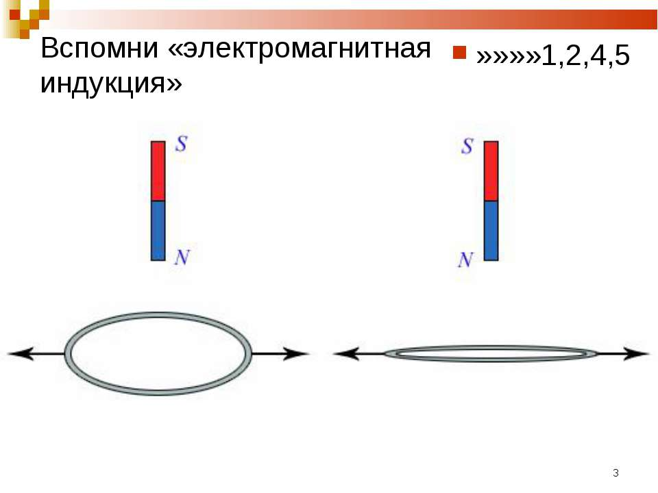* Вспомни «электромагнитная индукция» »»»»1,2,4,5