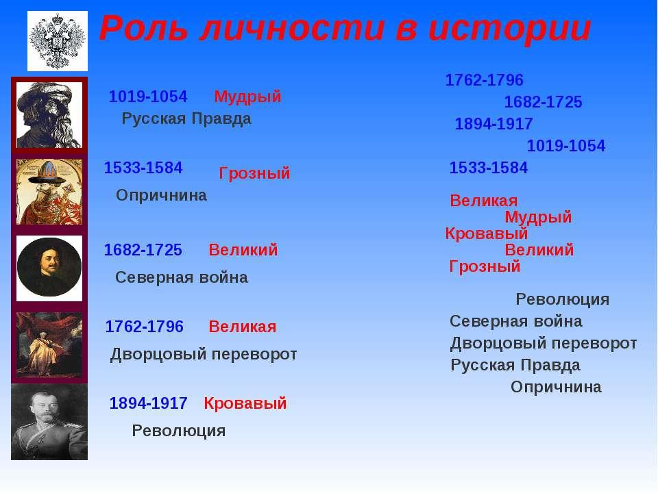Роль личности в истории 1019-1054 1533-1584 1894-1917 1682-1725 1762-1796 Вел...