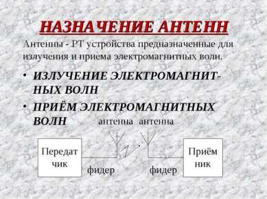 НАЗНАЧЕНИЕ АНТЕНН ИЗЛУЧЕНИЕ ЭЛЕКТРОМАГНИТ-НЫХ ВОЛН ПРИЁМ ЭЛЕКТРОМАГНИТНЫХ ВОЛ...