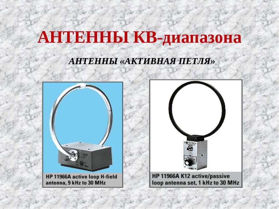 АНТЕННЫ КВ-диапазона АНТЕННЫ «АКТИВНАЯ ПЕТЛЯ»