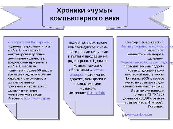 «Лаборатория Касперского» подвела «вирусные» итоги 2005 г. Е.Касперский конст...