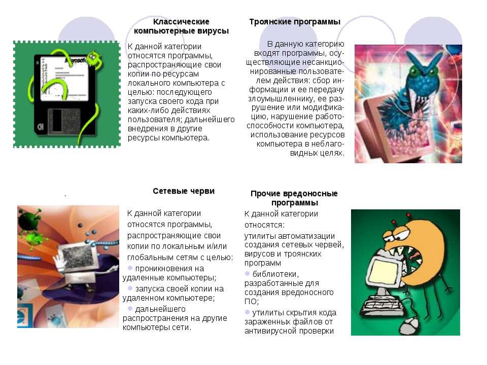 Классические компьютерные вирусы К данной категории относятся программы, расп...