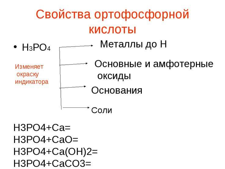 Свойства ортофосфорной кислоты Н3РО4 Металлы до Н Основные и амфотерные оксид...