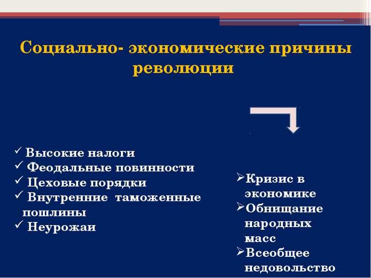 Высокие налоги Феодальные повинности Цеховые порядки Внутренние таможенные по...