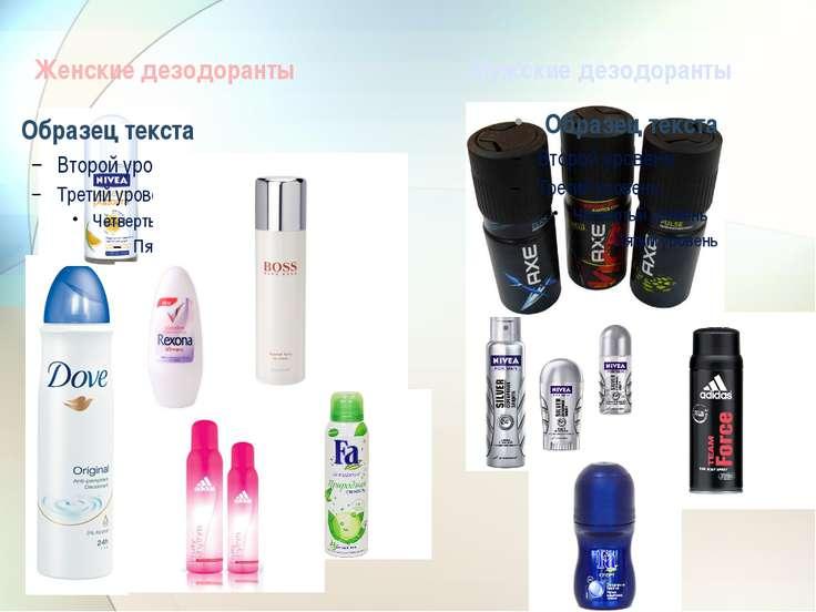Женские дезодоранты Мужские дезодоранты