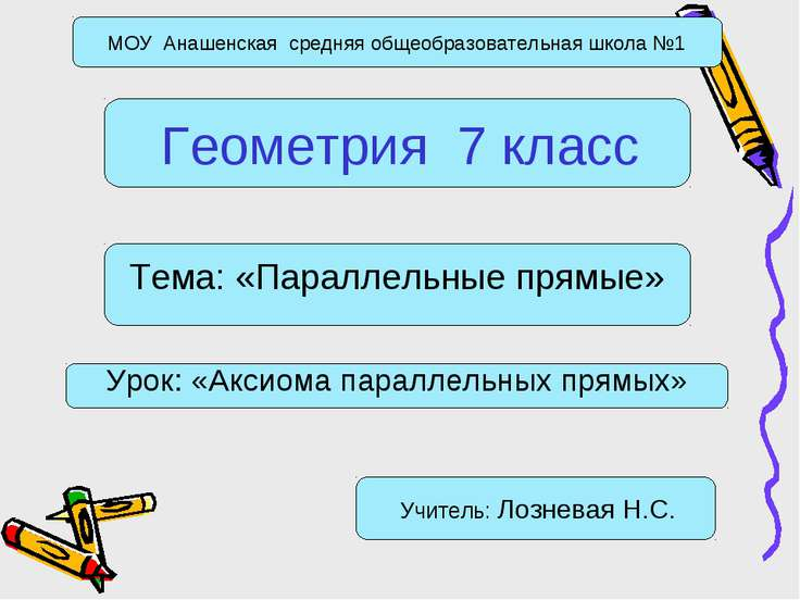МОУ Анашенская средняя общеобразовательная школа №1 Геометрия 7 класс Тема: «...