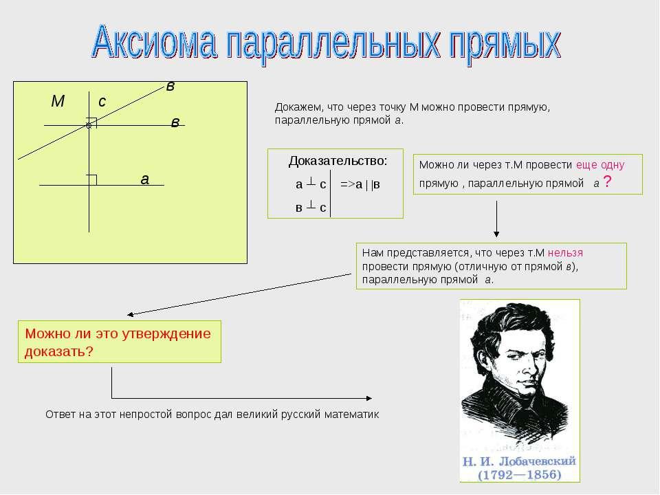 М а в с Докажем, что через точку М можно провести прямую, параллельную прямой...