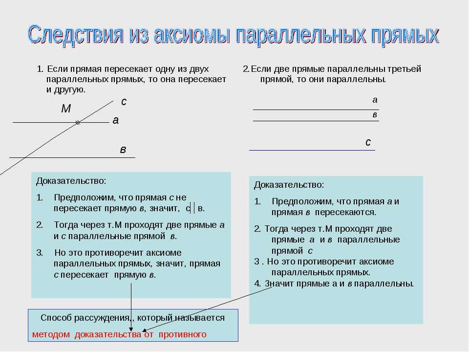 1. Если прямая пересекает одну из двух параллельных прямых, то она пересекает...